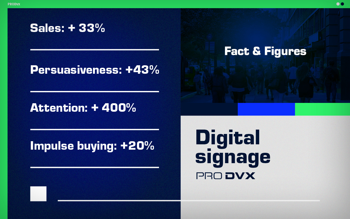 retail digital signage facts